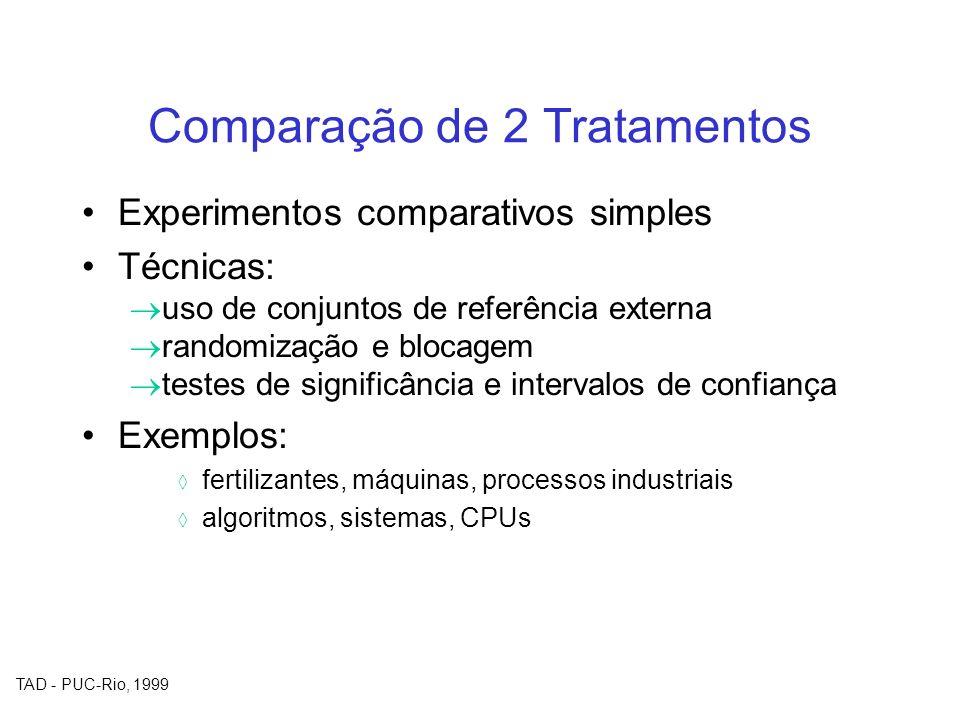TAD - PUC-Rio, 1999 Comparação de 2 Tratamentos Experimentos comparativos simples Técnicas: uso de conjuntos de referência externa randomização e bloc