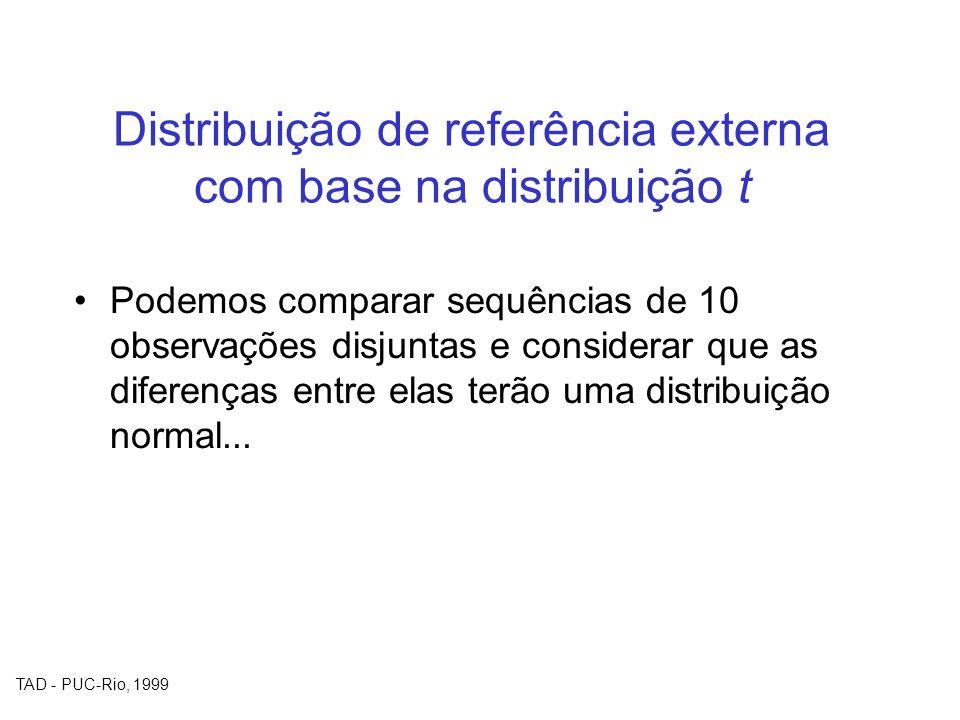 TAD - PUC-Rio, 1999 Distribuição de referência externa com base na distribuição t Podemos comparar sequências de 10 observações disjuntas e considerar