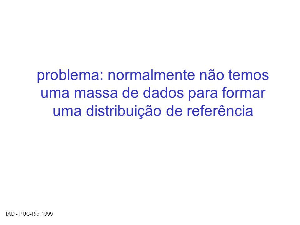 TAD - PUC-Rio, 1999 problema: normalmente não temos uma massa de dados para formar uma distribuição de referência