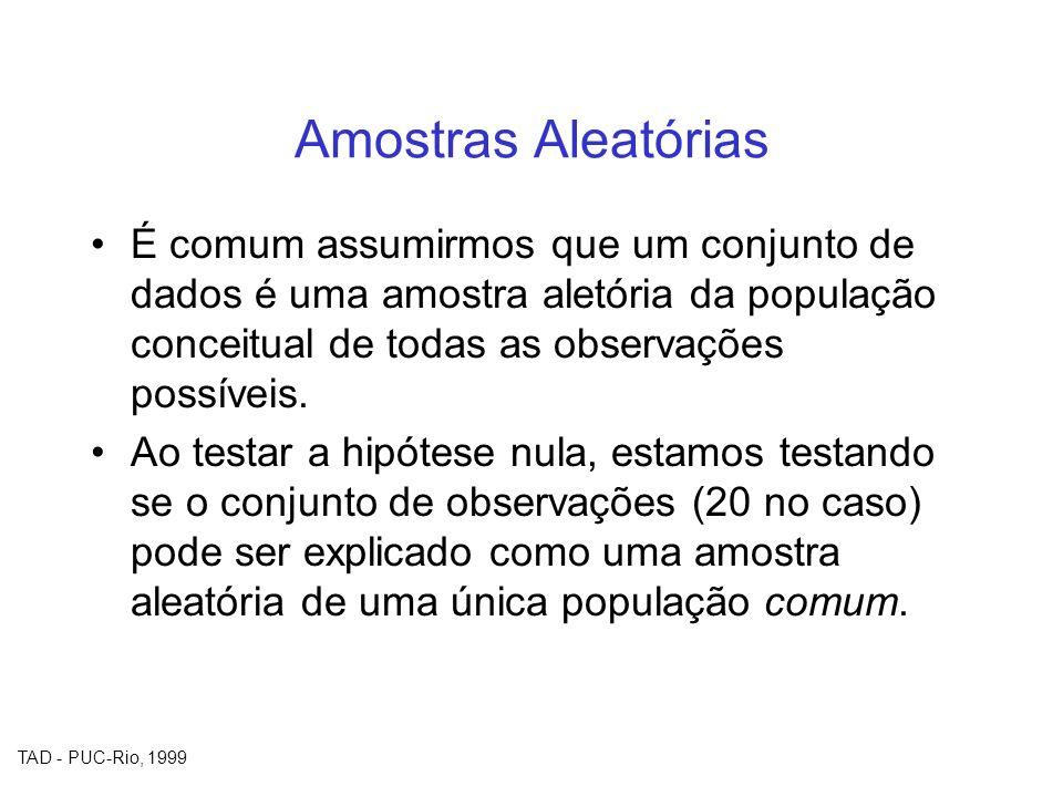 TAD - PUC-Rio, 1999 Amostras Aleatórias É comum assumirmos que um conjunto de dados é uma amostra aletória da população conceitual de todas as observa
