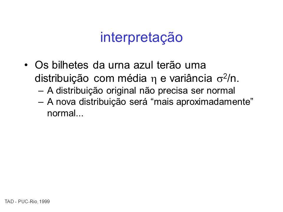 TAD - PUC-Rio, 1999 interpretação Os bilhetes da urna azul terão uma distribuição com média e variância 2 /n. –A distribuição original não precisa ser