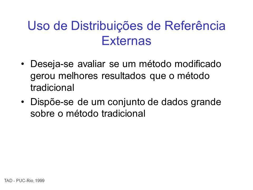 TAD - PUC-Rio, 1999 Uso de Distribuições de Referência Externas Deseja-se avaliar se um método modificado gerou melhores resultados que o método tradi