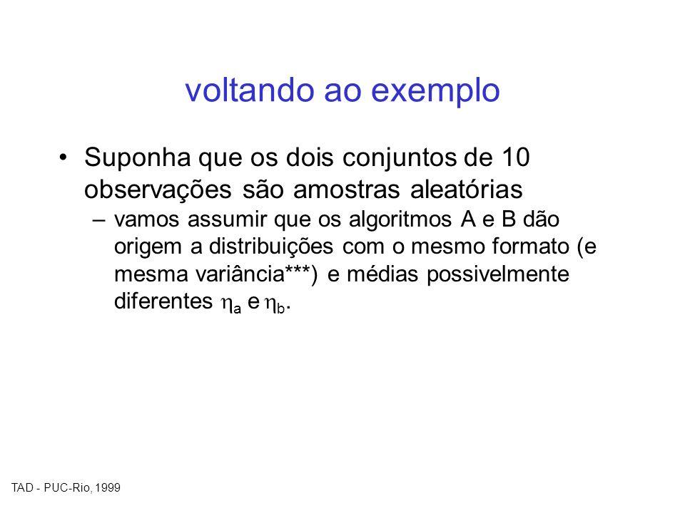 TAD - PUC-Rio, 1999 voltando ao exemplo Suponha que os dois conjuntos de 10 observações são amostras aleatórias –vamos assumir que os algoritmos A e B