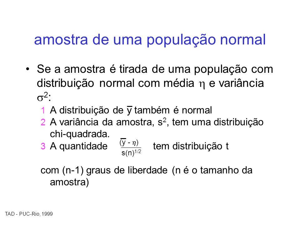 TAD - PUC-Rio, 1999 amostra de uma população normal Se a amostra é tirada de uma população com distribuição normal com média e variância 2 : 1 A distr