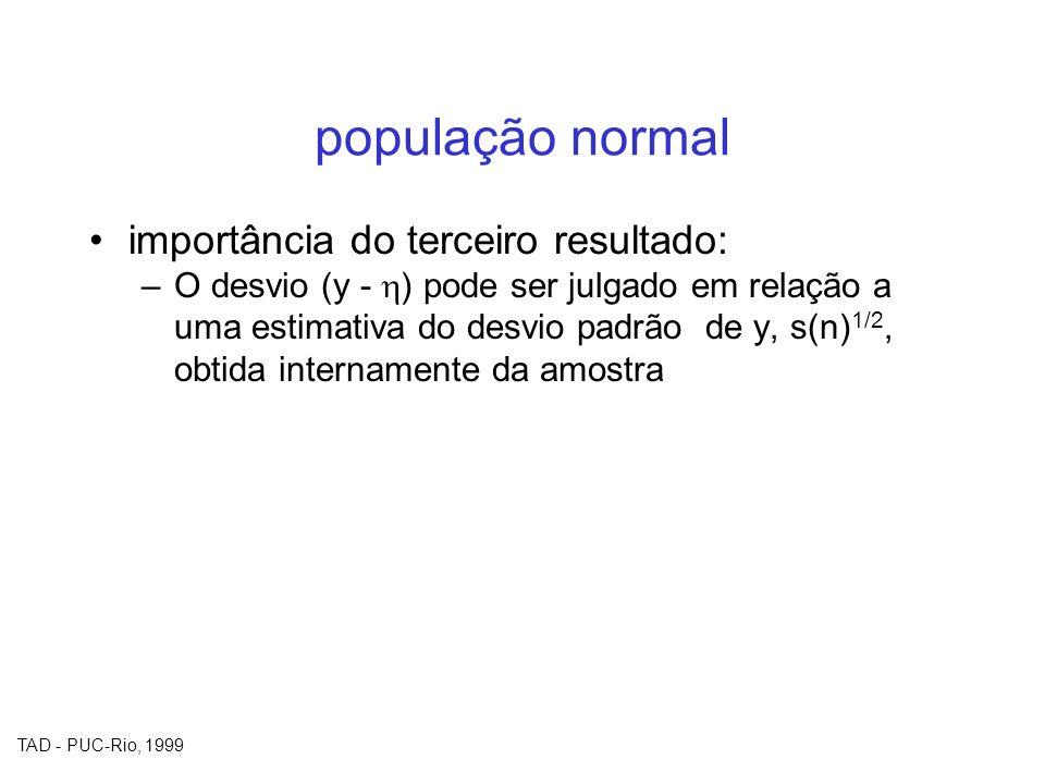 TAD - PUC-Rio, 1999 população normal importância do terceiro resultado: –O desvio (y - ) pode ser julgado em relação a uma estimativa do desvio padrão