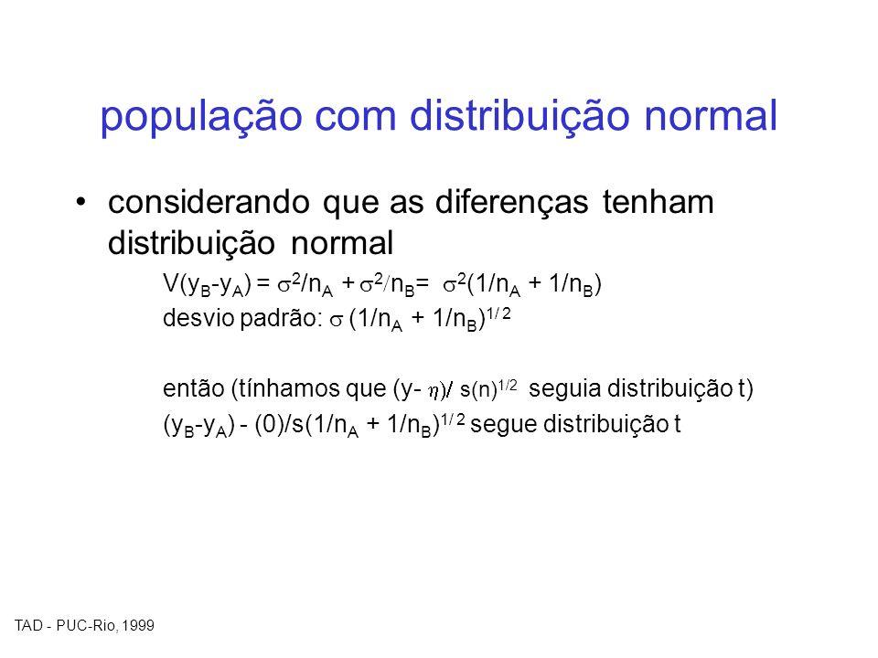 TAD - PUC-Rio, 1999 população com distribuição normal considerando que as diferenças tenham distribuição normal V(y B -y A ) = 2 /n A + 2 n B = 2 (1/n