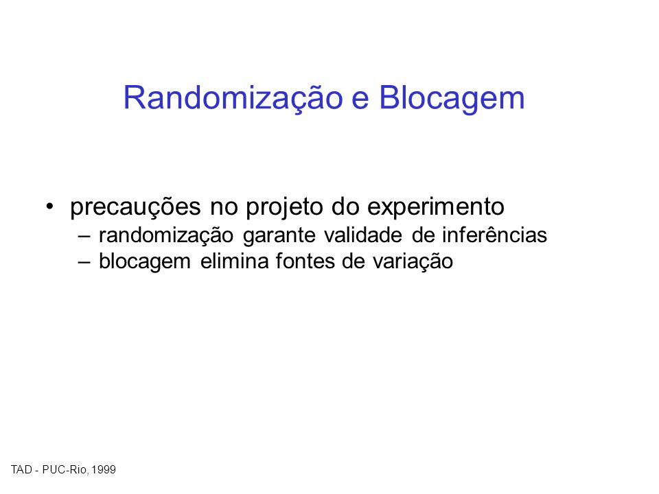 TAD - PUC-Rio, 1999 Randomização e Blocagem precauções no projeto do experimento –randomização garante validade de inferências –blocagem elimina fonte