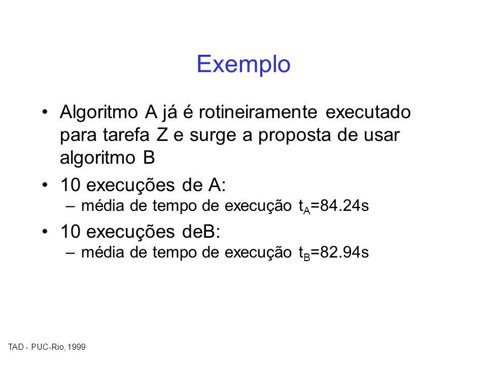 TAD - PUC-Rio, 1999 Exemplo Algoritmo A já é rotineiramente executado para tarefa Z e surge a proposta de usar algoritmo B 10 execuções de A: –média d
