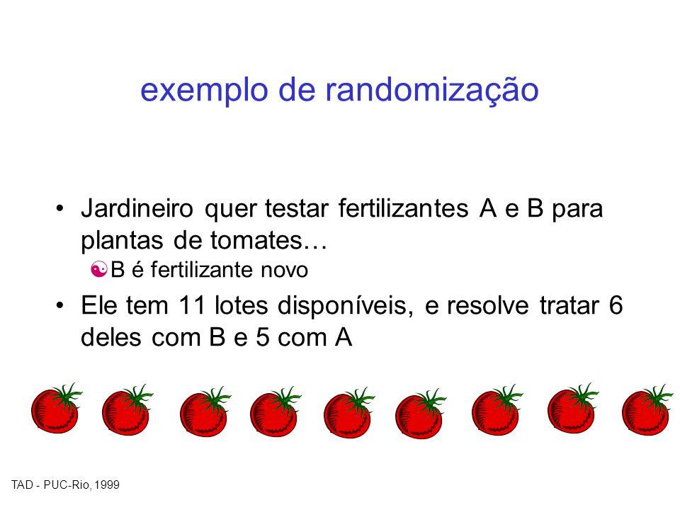 TAD - PUC-Rio, 1999 exemplo de randomização Jardineiro quer testar fertilizantes A e B para plantas de tomates… B é fertilizante novo Ele tem 11 lotes