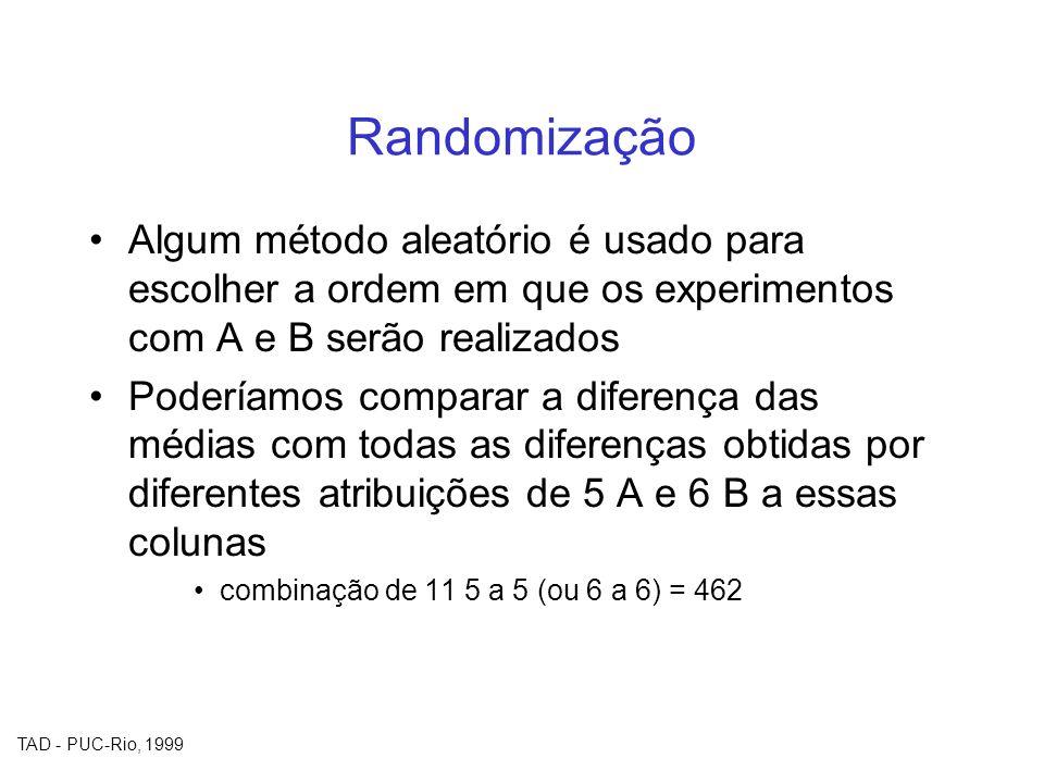 TAD - PUC-Rio, 1999 Randomização Algum método aleatório é usado para escolher a ordem em que os experimentos com A e B serão realizados Poderíamos com