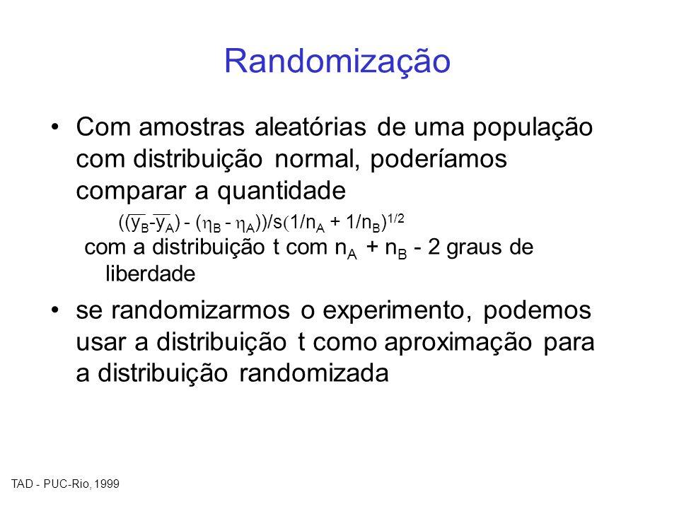 TAD - PUC-Rio, 1999 Randomização Com amostras aleatórias de uma população com distribuição normal, poderíamos comparar a quantidade ((y B -y A ) - ( B