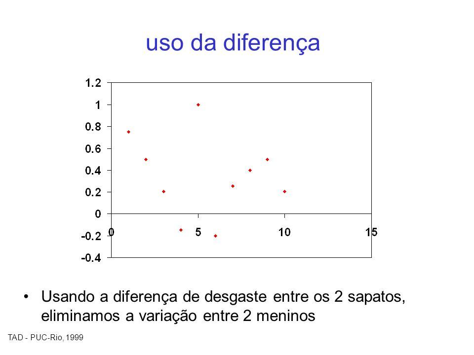 TAD - PUC-Rio, 1999 uso da diferença Usando a diferença de desgaste entre os 2 sapatos, eliminamos a variação entre 2 meninos