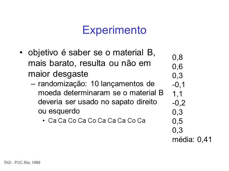 TAD - PUC-Rio, 1999 Experimento objetivo é saber se o material B, mais barato, resulta ou não em maior desgaste –randomização: 10 lançamentos de moeda