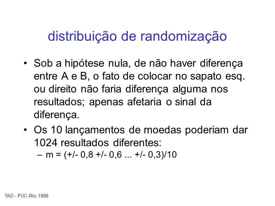 TAD - PUC-Rio, 1999 distribuição de randomização Sob a hipótese nula, de não haver diferença entre A e B, o fato de colocar no sapato esq. ou direito
