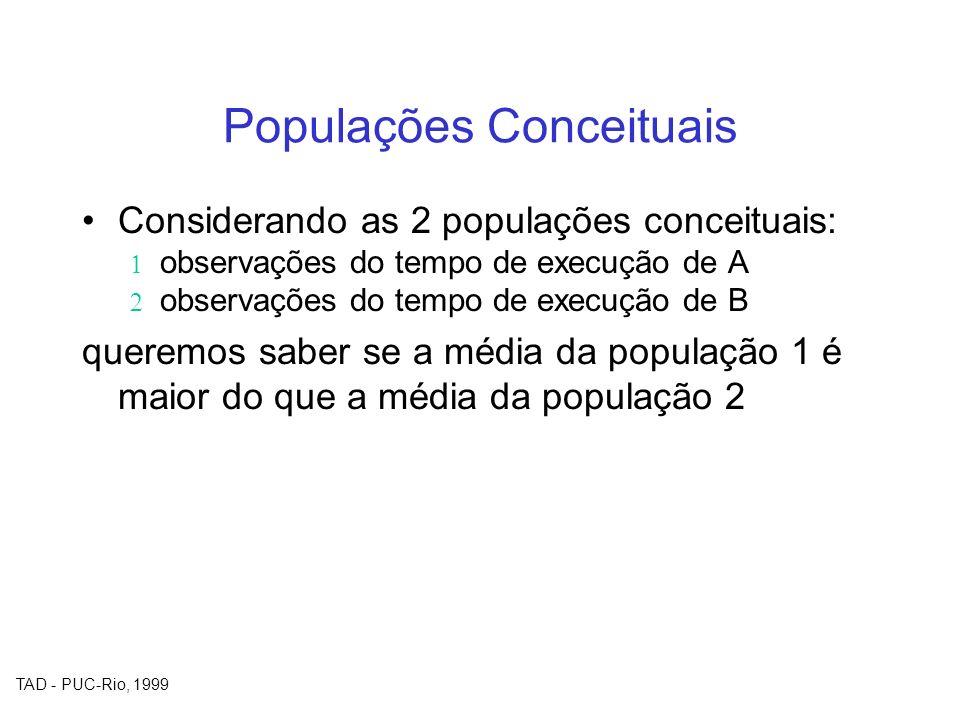 TAD - PUC-Rio, 1999 Populações Conceituais Considerando as 2 populações conceituais: observações do tempo de execução de A observações do tempo de exe