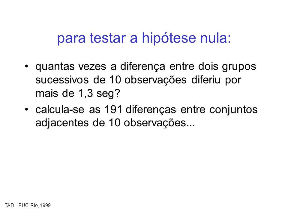 TAD - PUC-Rio, 1999 para testar a hipótese nula: quantas vezes a diferença entre dois grupos sucessivos de 10 observações diferiu por mais de 1,3 seg?