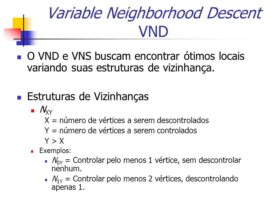 Variable Neighborhood Descent VND O VND e VNS buscam encontrar ótimos locais variando suas estruturas de vizinhança. Estruturas de Vizinhanças N XY X