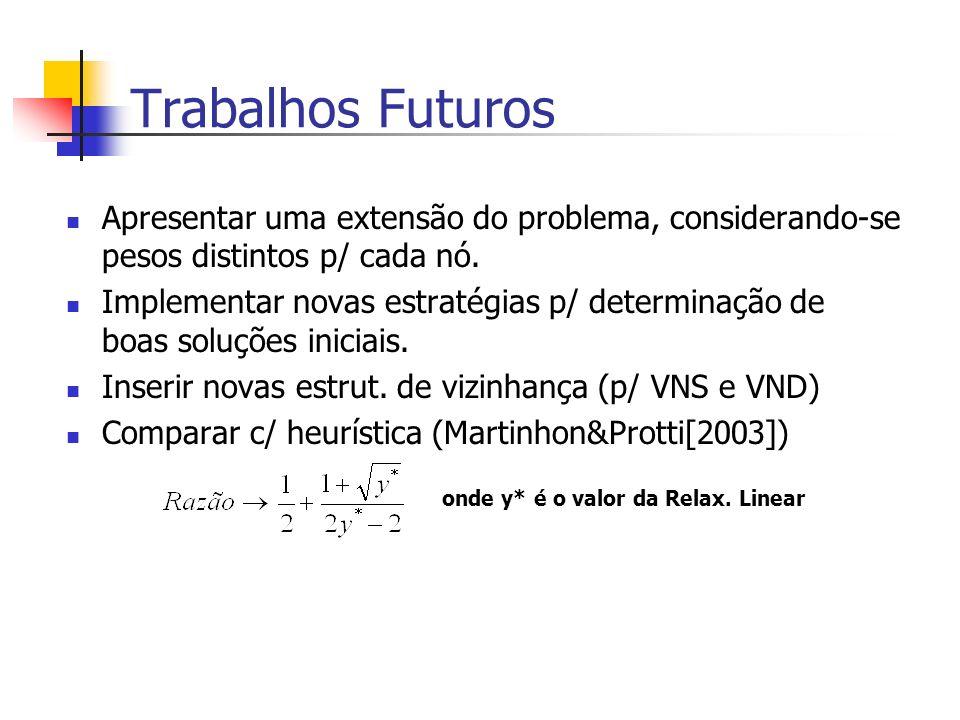 Trabalhos Futuros Apresentar uma extensão do problema, considerando-se pesos distintos p/ cada nó. Implementar novas estratégias p/ determinação de bo
