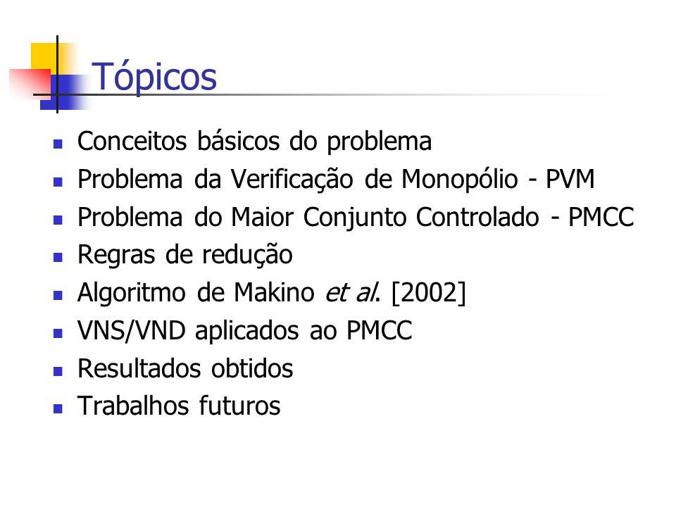 Tópicos Conceitos básicos do problema Problema da Verificação de Monopólio - PVM Problema do Maior Conjunto Controlado - PMCC Regras de redução Algori