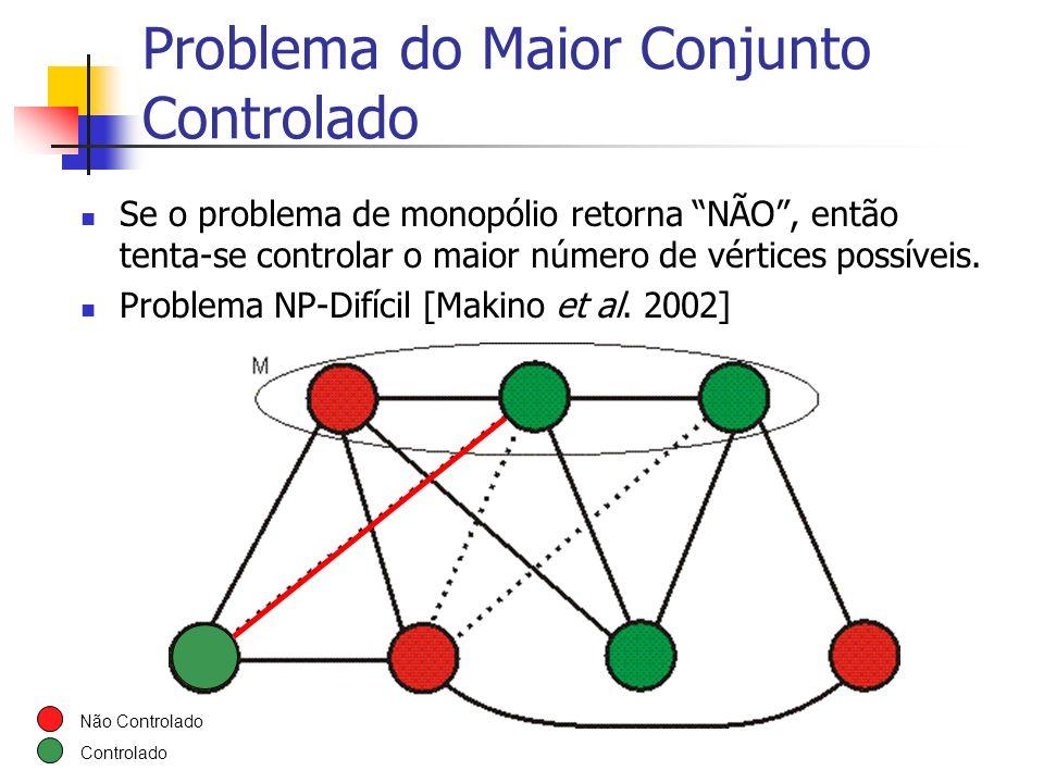 Problema do Maior Conjunto Controlado Se o problema de monopólio retorna NÃO, então tenta-se controlar o maior número de vértices possíveis. Problema