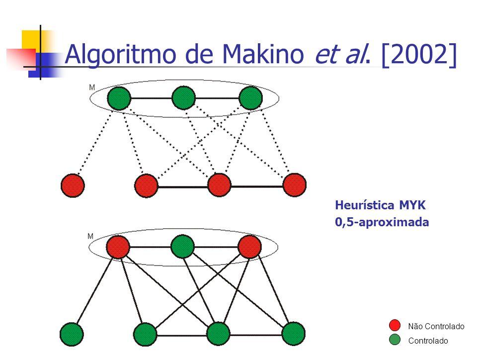Algoritmo de Makino et al. [2002] Não Controlado Controlado Heurística MYK 0,5-aproximada