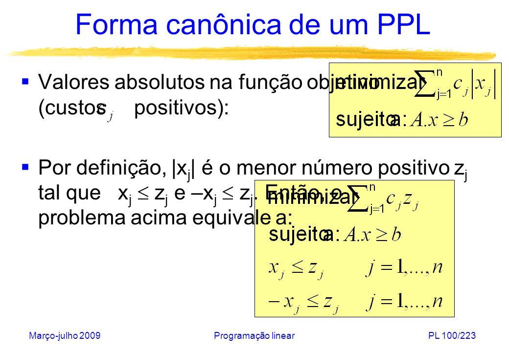 Março-julho 2009Programação linearPL 101/223 Forma canônica de um PPL Valores absolutos na função objetivo (custos positivos): Alternativamente, inicialmente substituir a variável irrestrita por: