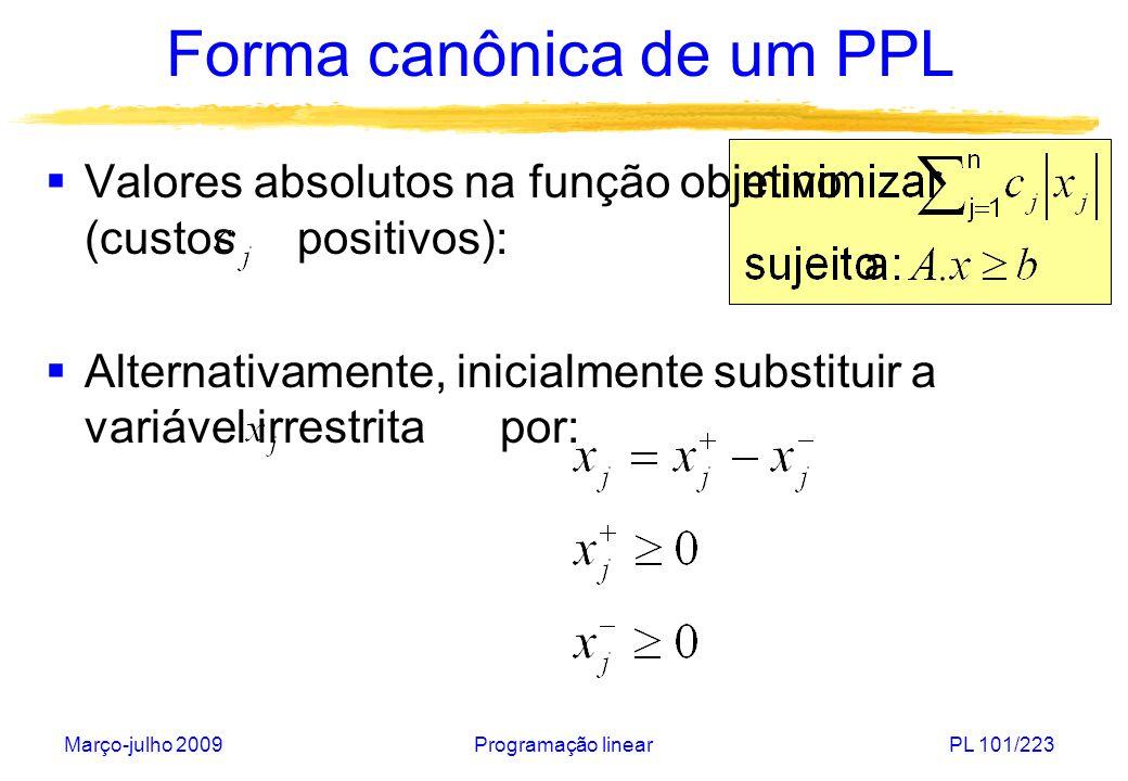 Março-julho 2009Programação linearPL 101/223 Forma canônica de um PPL Valores absolutos na função objetivo (custos positivos): Alternativamente, inici