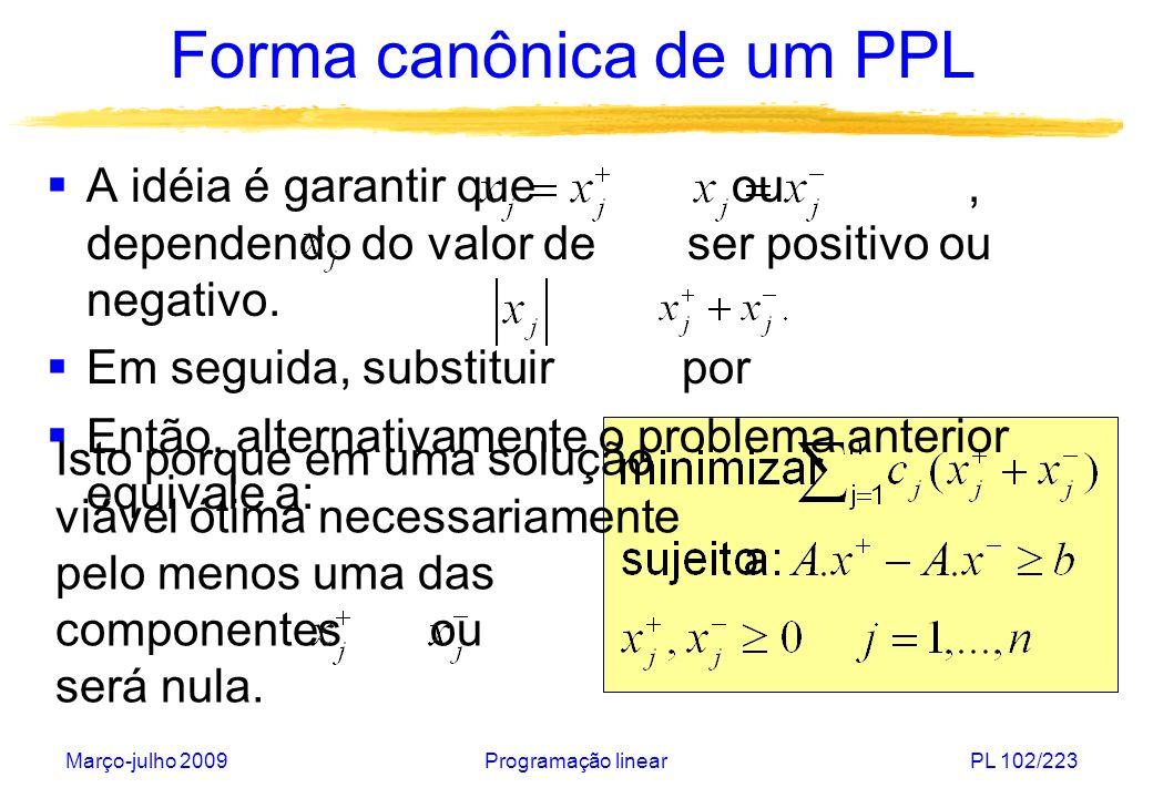 Março-julho 2009Programação linearPL 102/223 Forma canônica de um PPL A idéia é garantir que ou, dependendo do valor de ser positivo ou negativo. Em s