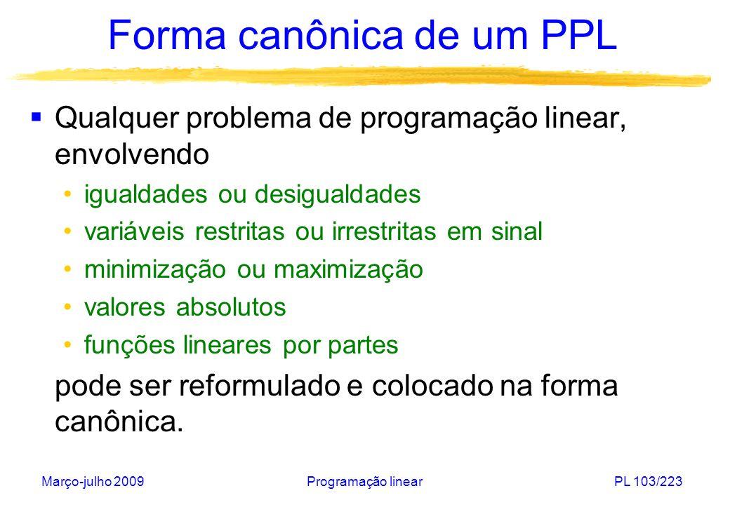 Março-julho 2009Programação linearPL 103/223 Forma canônica de um PPL Qualquer problema de programação linear, envolvendo igualdades ou desigualdades