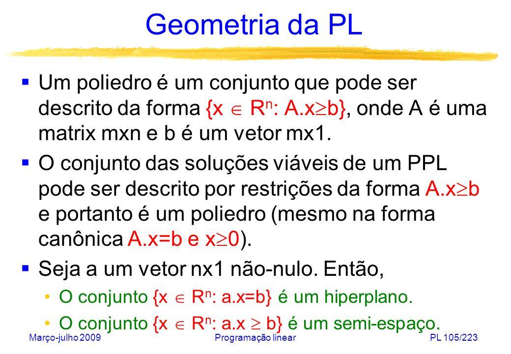 Março-julho 2009Programação linearPL 106/223 Geometria da PL Exemplo: hiperplano em R 2 x1x1 x2x2 x 1 + x 2 = 1 1 1 normal (1,1) x 1 + x 2 > 1 x 1 + x 2 < 1