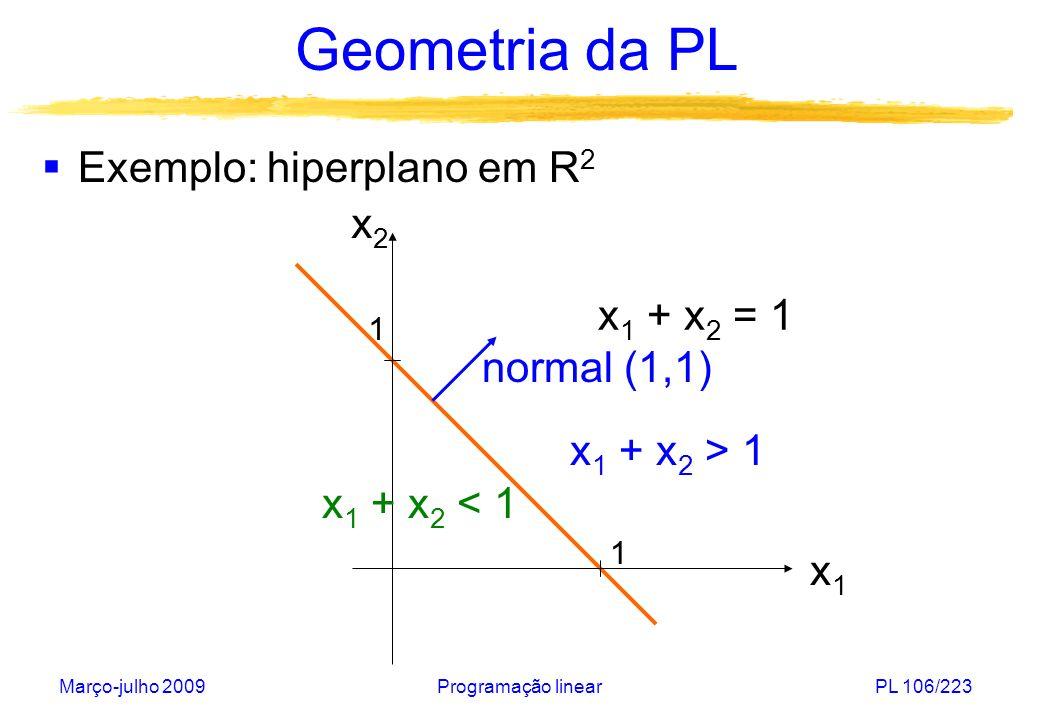 Março-julho 2009Programação linearPL 106/223 Geometria da PL Exemplo: hiperplano em R 2 x1x1 x2x2 x 1 + x 2 = 1 1 1 normal (1,1) x 1 + x 2 > 1 x 1 + x