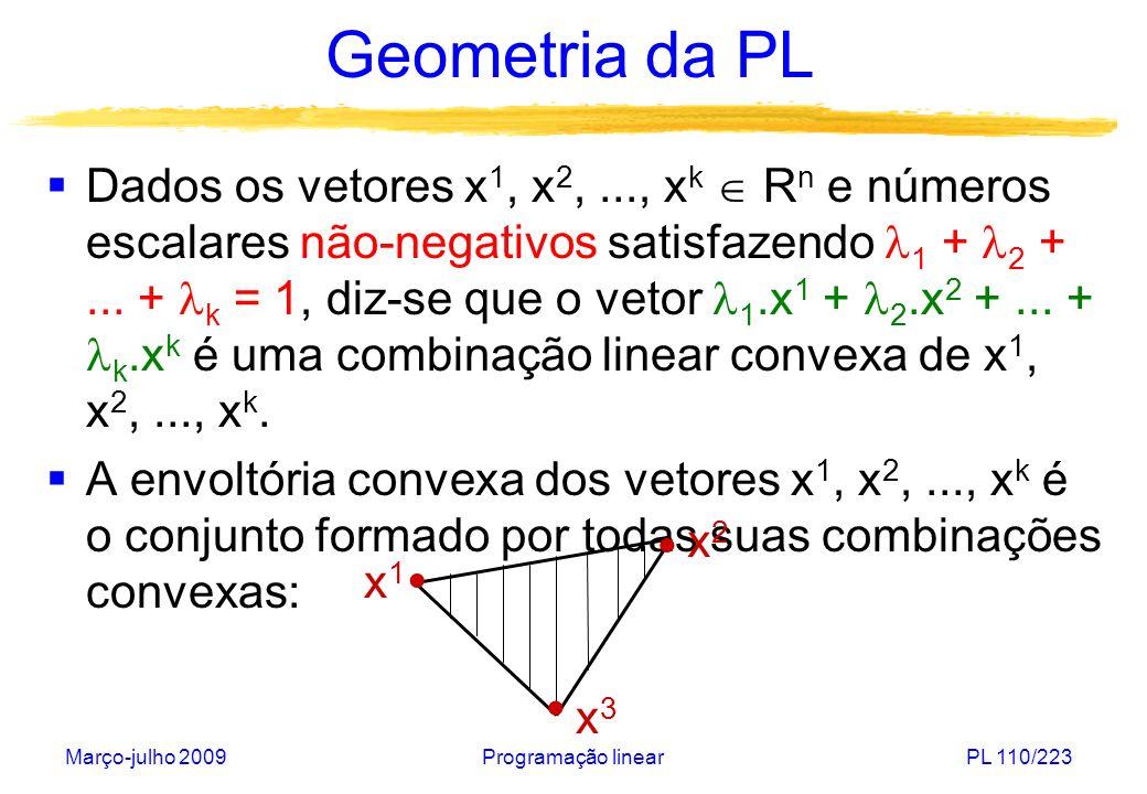 Março-julho 2009Programação linearPL 111/223 Geometria da PL Um vetor x P é um ponto extremo do poliedro P se não existem dois vetores y,z P diferentes de x tais que x seja uma combinação linear de y e z.