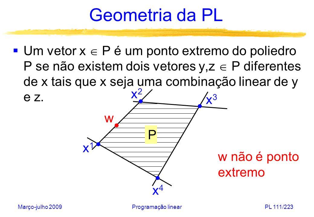 Março-julho 2009Programação linearPL 112/223 Geometria da PL O conjunto das soluções viáveis de um PPL corresponde à envoltória convexa de seus pontos extremos: a 1.x=b 1 a 2.x=b 2 a 3.x=b 3 a 4.x=b 4 x1x1 x2x2 x3x3 x4x4