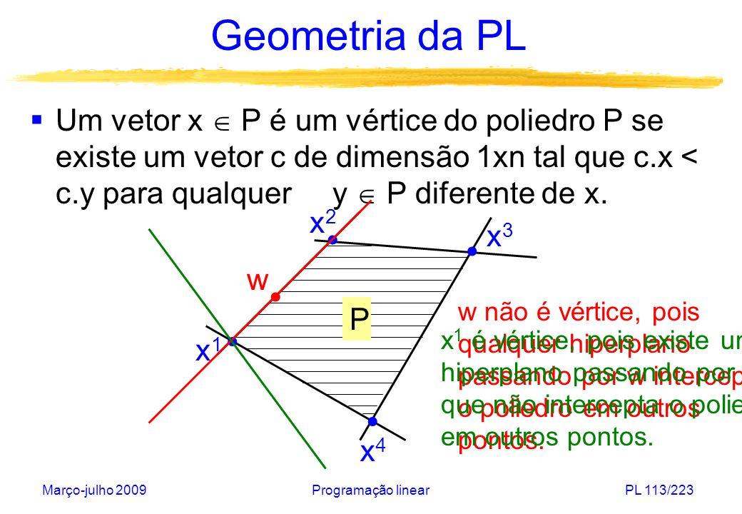 Março-julho 2009Programação linearPL 113/223 Geometria da PL Um vetor x P é um vértice do poliedro P se existe um vetor c de dimensão 1xn tal que c.x