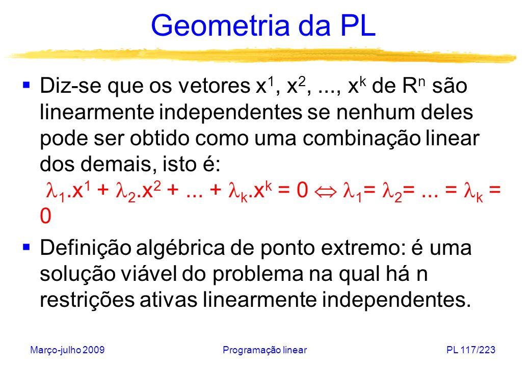 Março-julho 2009Programação linearPL 118/223 Geometria da PL Sejam um poliedro P definido por restrições lineares de igualdade e de desigualdade e x* R n : (a) O vetor x* é uma solução básica se todas as restrições de igualdade estão ativas e se há n restrições linearmente independentes ativas em x*.
