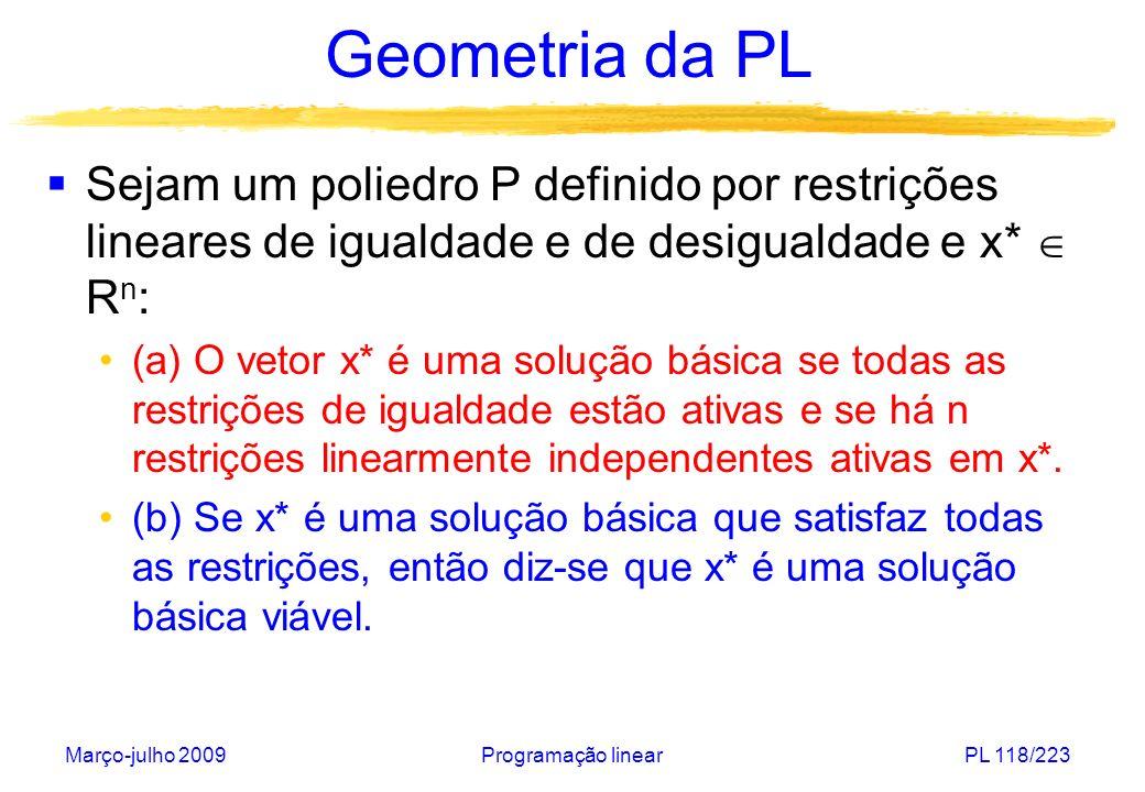 Março-julho 2009Programação linearPL 119/223 Geometria da PL x3x3 x2x2 x1x1 P A B C D E P={(x 1,x 2,x 3 ): x 1 +x 2 +x 3 =1, x 1 0, x 2 0, x 3 0} Há 3 restrições ativas nos pontos A, B, C e D.