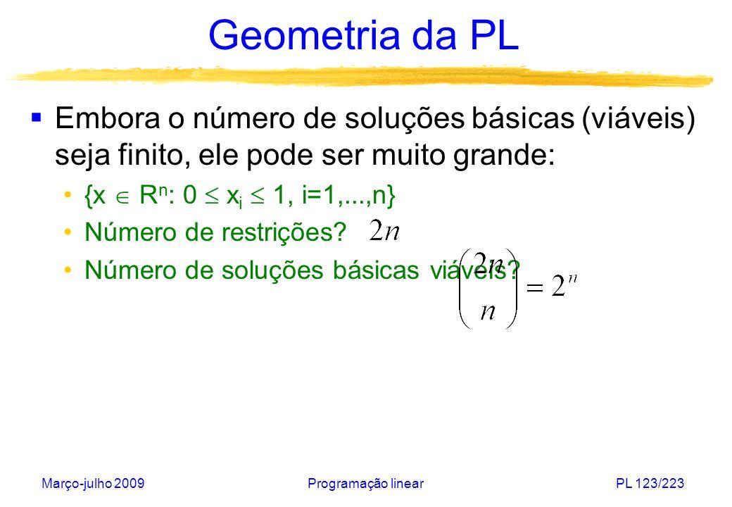Março-julho 2009Programação linearPL 123/223 Geometria da PL Embora o número de soluções básicas (viáveis) seja finito, ele pode ser muito grande: {x