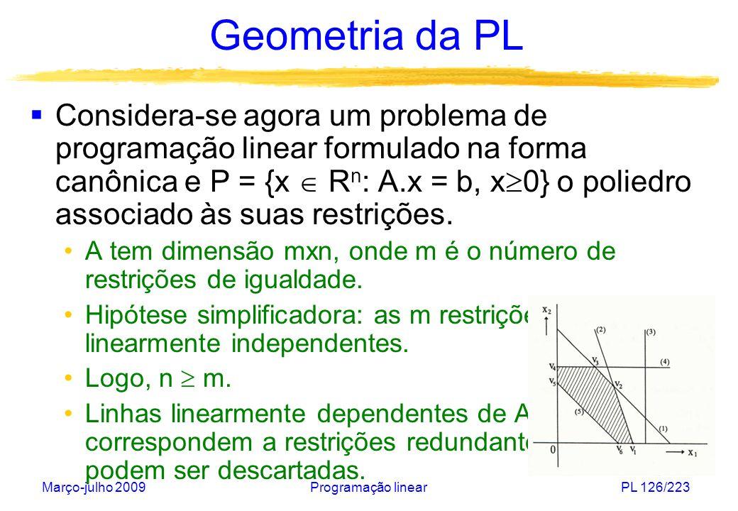 Março-julho 2009Programação linearPL 126/223 Geometria da PL Considera-se agora um problema de programação linear formulado na forma canônica e P = {x
