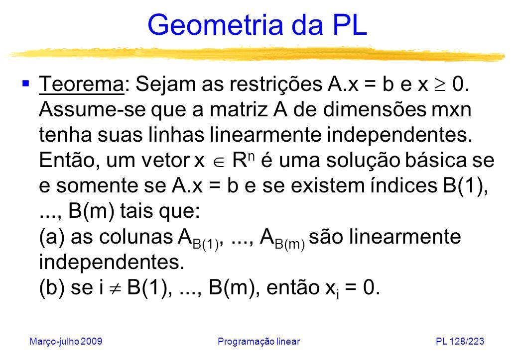 Março-julho 2009Programação linearPL 128/223 Geometria da PL Teorema: Sejam as restrições A.x = b e x 0. Assume-se que a matriz A de dimensões mxn ten