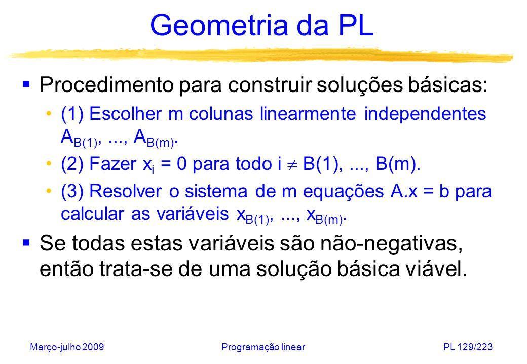 Março-julho 2009Programação linearPL 129/223 Geometria da PL Procedimento para construir soluções básicas: (1) Escolher m colunas linearmente independ