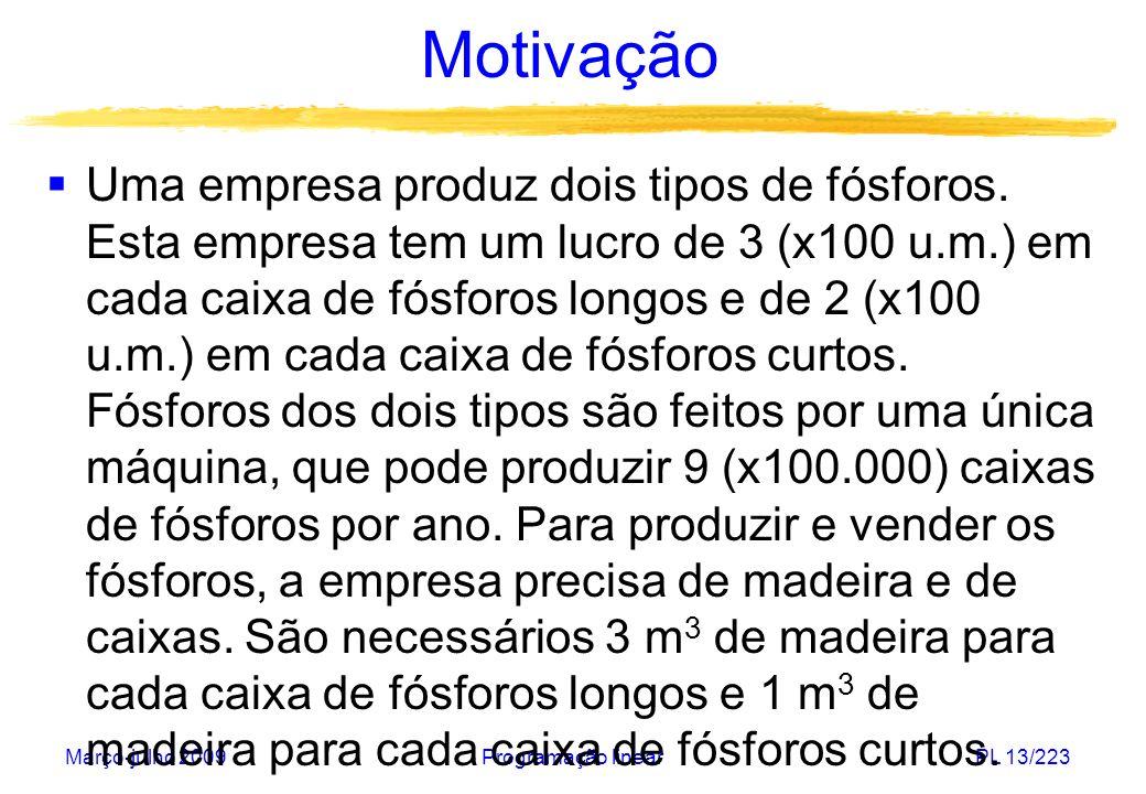 Março-julho 2009Programação linearPL 13/223 Motivação Uma empresa produz dois tipos de fósforos. Esta empresa tem um lucro de 3 (x100 u.m.) em cada ca