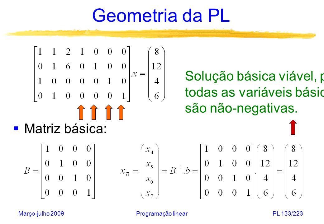 Março-julho 2009Programação linearPL 134/223 Geometria da PL Considerando-se o mesmo sistema A.x = b: Colunas básicas A 3, A 5, A 6 e A 7 também são linearmente independentes.