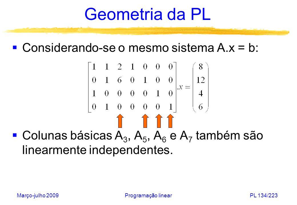 Março-julho 2009Programação linearPL 134/223 Geometria da PL Considerando-se o mesmo sistema A.x = b: Colunas básicas A 3, A 5, A 6 e A 7 também são l