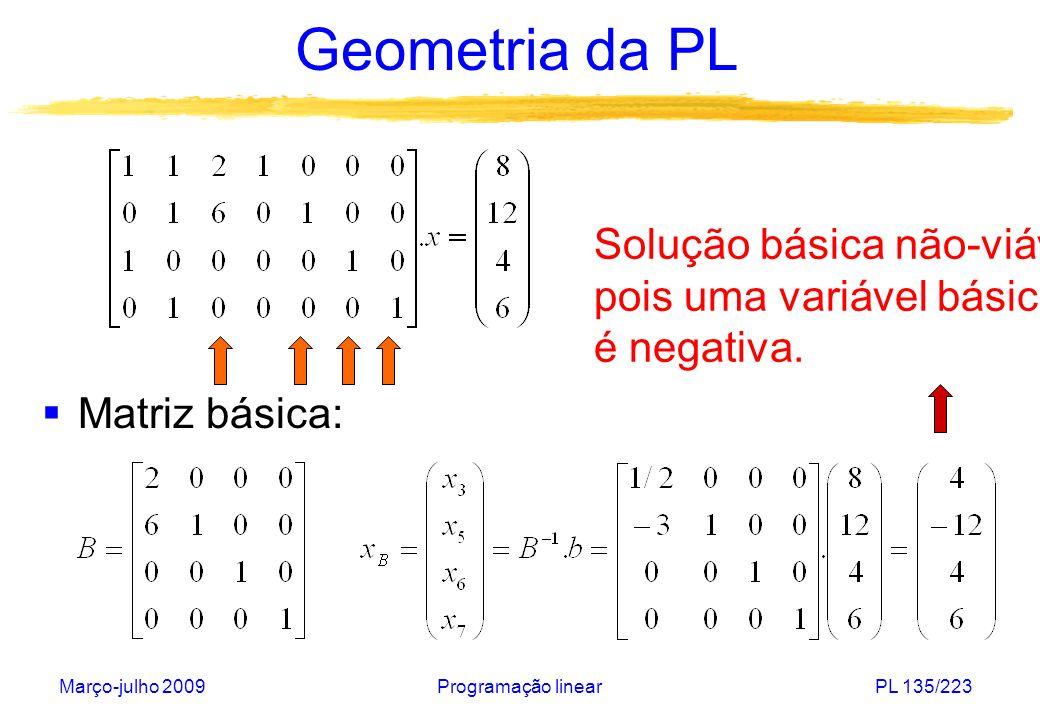 Março-julho 2009Programação linearPL 136/223 Geometria da PL Soluções básicas adjacentes e bases adjacentes: Duas soluções básicas são adjacentes se existem n- 1 restrições linearmente independentes ativas em ambas.