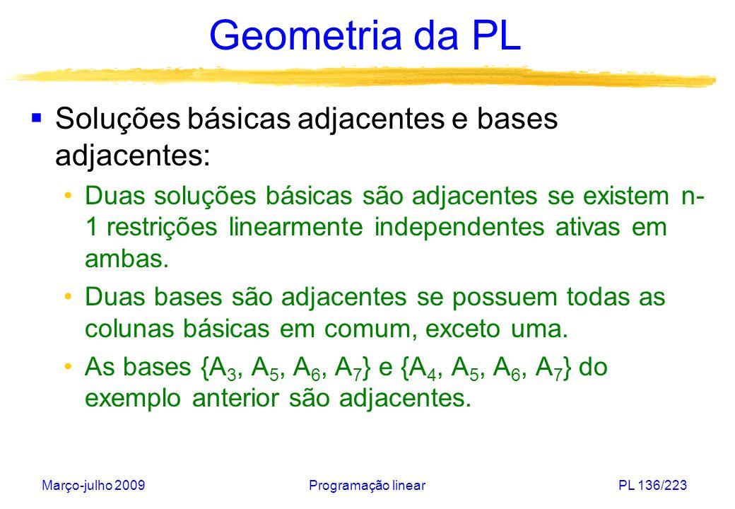 Março-julho 2009Programação linearPL 136/223 Geometria da PL Soluções básicas adjacentes e bases adjacentes: Duas soluções básicas são adjacentes se e