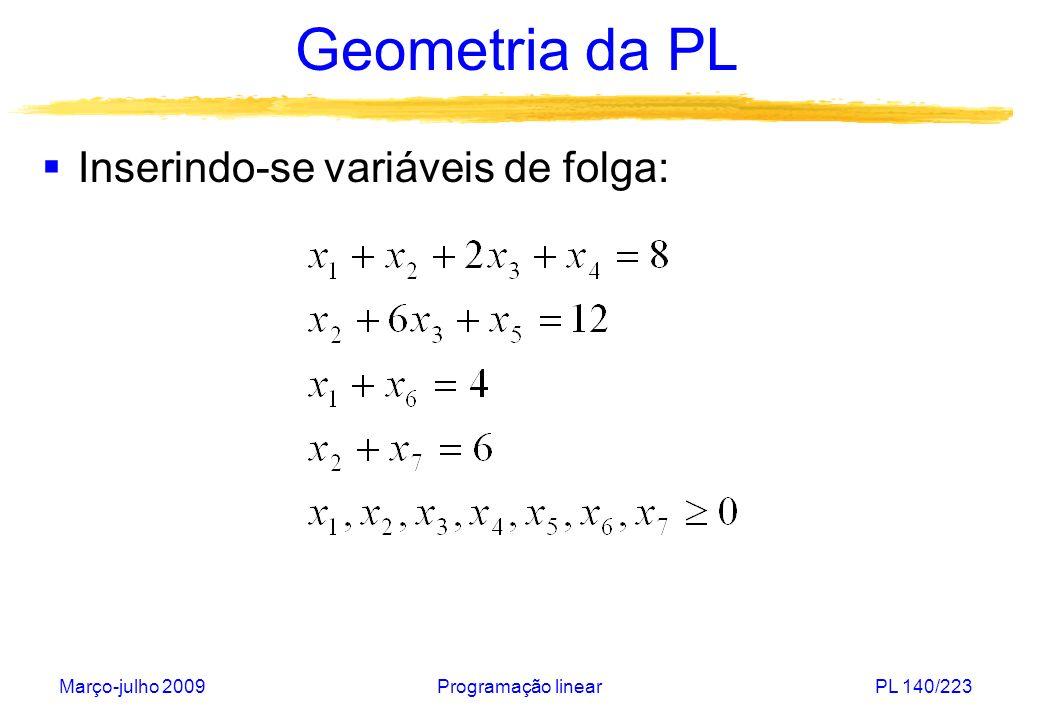Março-julho 2009Programação linearPL 141/223 Geometria da PL Base formada pelas colunas A 1, A 2, A 3 e A 7 : Fazer x 4 = x 5 = x 6 = 0.