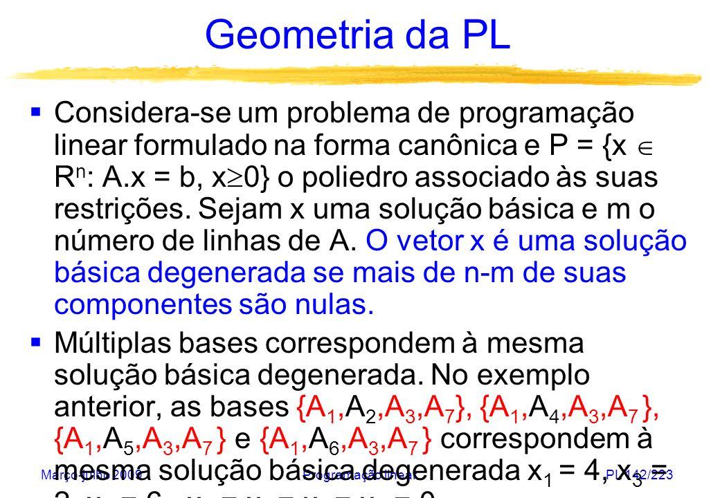 Março-julho 2009Programação linearPL 143/223 Geometria da PL A degeneração tem conseqüências importantes na queda de desempenho dos resolvedores de problemas de programação linear.