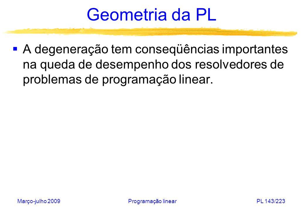 Março-julho 2009Programação linearPL 143/223 Geometria da PL A degeneração tem conseqüências importantes na queda de desempenho dos resolvedores de pr