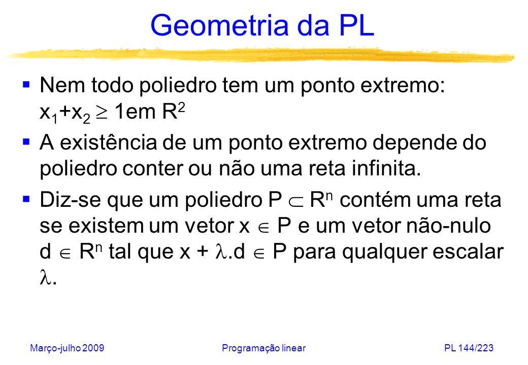 Março-julho 2009Programação linearPL 144/223 Geometria da PL Nem todo poliedro tem um ponto extremo: x 1 +x 2 1em R 2 A existência de um ponto extremo
