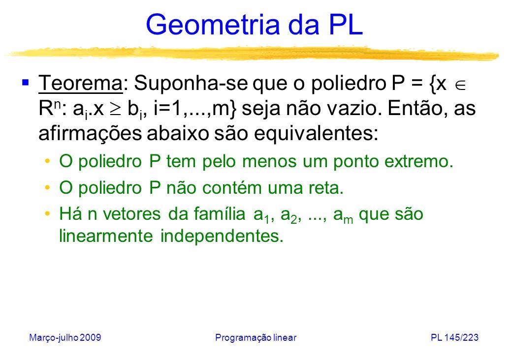 Março-julho 2009Programação linearPL 145/223 Geometria da PL Teorema: Suponha-se que o poliedro P = {x R n : a i.x b i, i=1,...,m} seja não vazio. Ent